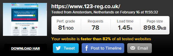 123-reg Speed Test
