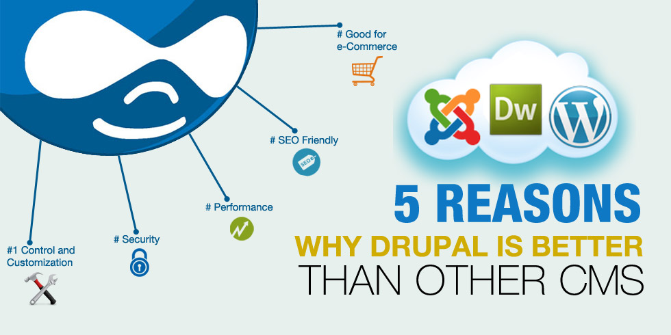 5-Reasons-why-Drupal-is-Better-than-Other-CMS_reviewed
