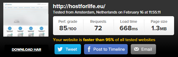 Hostforlife Speed Test