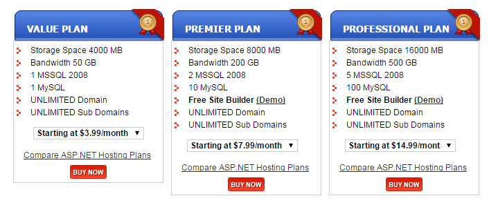 WebHostForASP.NET ASP.NET Pricing