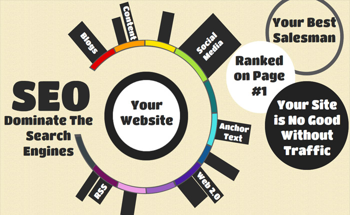 seo-benefits-for-your-online-business