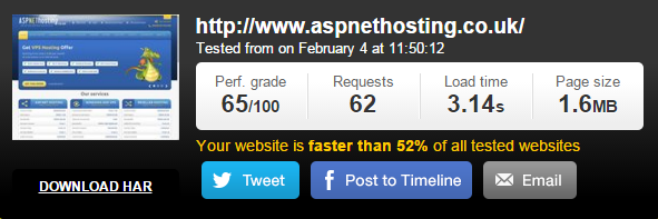 ASPNETHosting.co.uk Speed Test