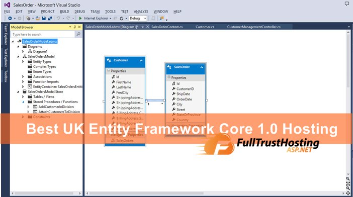 Best UK Entity Framework Core 1.0 Hosting