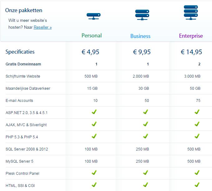 ExactHost ASP.NET Hosting Plan