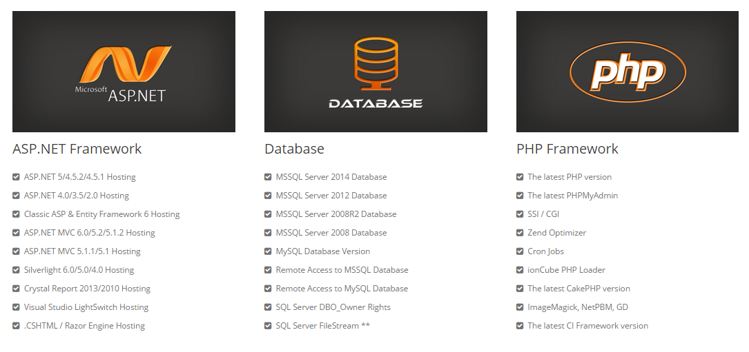 UKWindowsHostASP.NET Supported Features