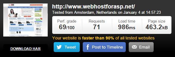 Webhostforasp.net Speed Test