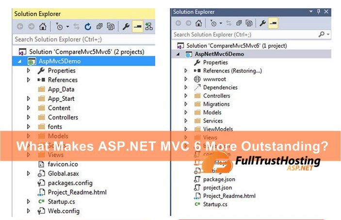 What Makes ASP.NET MVC 6 More Outstanding