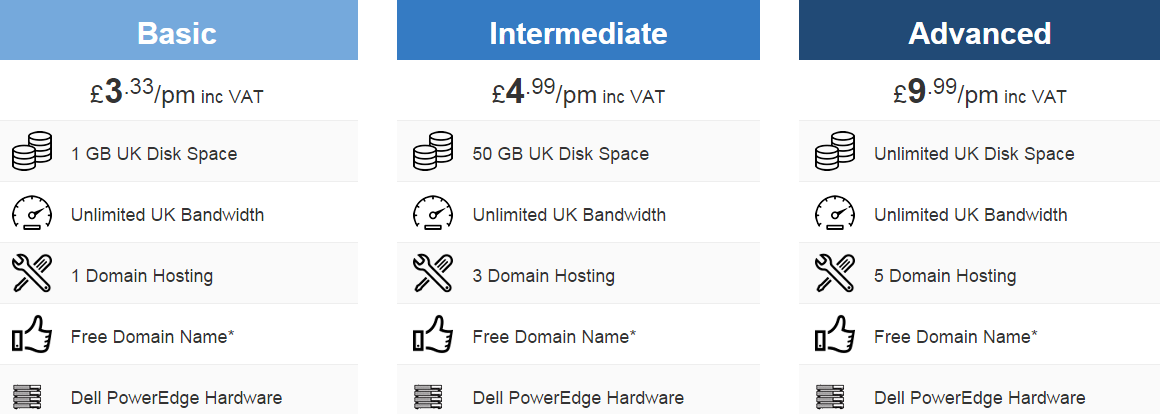 eUKHost ASP.NET Pricing Plans